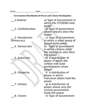 Government Distribution of Power and Citizen Participation