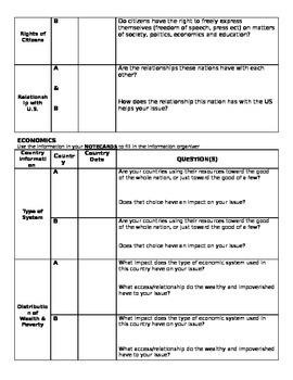Government & Economic Systems Comparison Assignment