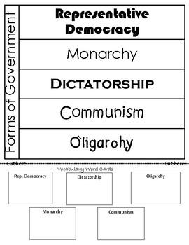 Government, Economy & Religion Foldable