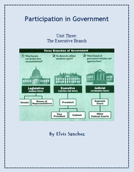 Government Executive Branch Unit (With rubric, study guide, test, and Ppt!)