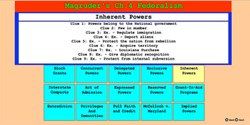 Government - Federalism Review