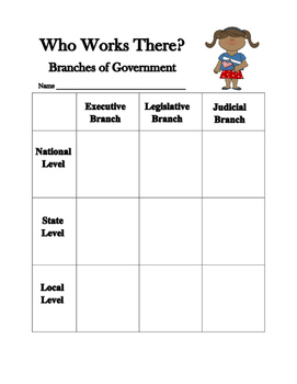 Government Graphic Organizer