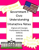 Government Interactive Notebook