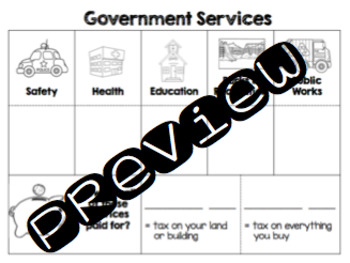 Government Interactive Notebook Pages
