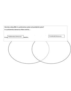 Government Interactive Notes and Activity