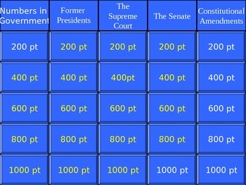 Government Jeopardy - Part 2 - PowerPoint