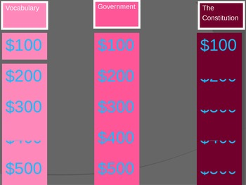 Government Jeopardy Review
