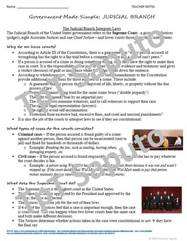 Government Made Simple - Judicial Branch (Student and Teacher Notes, Wrksht)