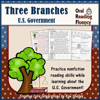 Government Nonfiction Fluency - Three Branches