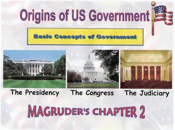 Government - Origins of U.S. Government