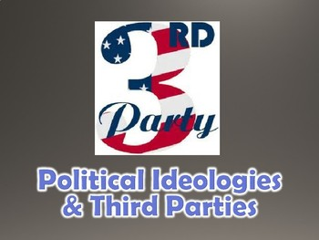 Political Ideologies and Third Parties PowerPoint Presentation (Government)