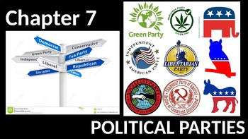 Government Powerpoint Over Political Parties