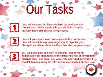 Government Powerpoint Webquest