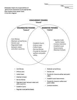 Government Powers Worksheet (FEDERALISM)