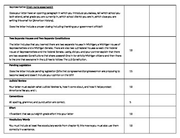 Government Project Assessment