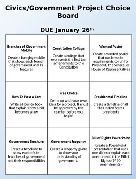 Government Project Choice Board