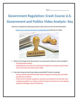 Government Regulation: Crash Course U.S. Government and Politics Video Analysis