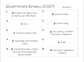 Government Review Scoot/Task Cards