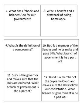 Government Showdown