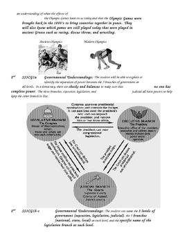 Government Study Guide for Third Grade