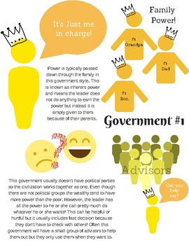 Government Style Information Sheets