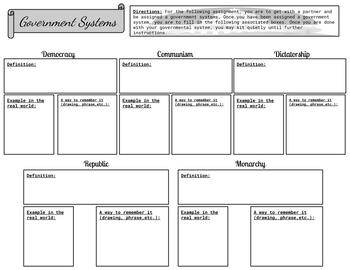 Government Systems Activity *GOOGLE DRAWINGS* *HIGHLY EDITABLE*