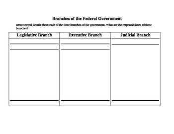 Government Table