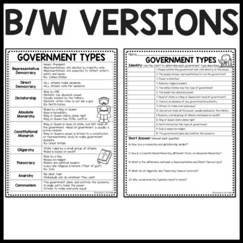 Government Types Review Chart, Questions Worksheet, Politics