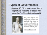 Government: Types of Governments