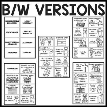 Government Types sorting activity worksheet, Dictatorship, Theocracy, etc.