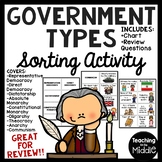 Government Types sorting activity worksheet, Dictatorship, Theocracy, etc.
