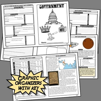 Government Unit - An overview of Modern Government