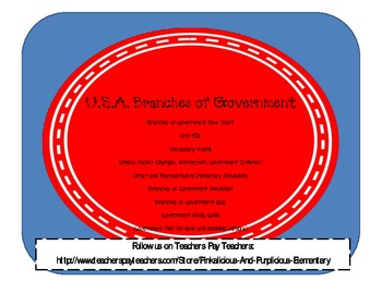 Government Unit Greece Democracy Branches Levels of Government Simulation