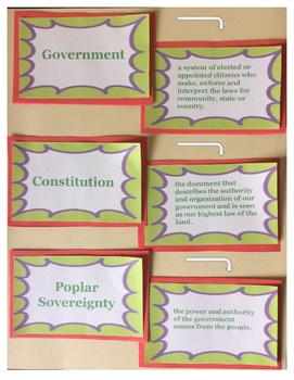 Government Vocabulary Flashcards