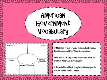 Government Vocabulary Review--Modified Frayer Model