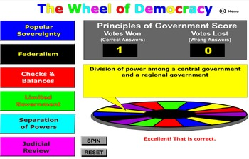Principles of Government - Content - Game and Quiz - Bill Burton