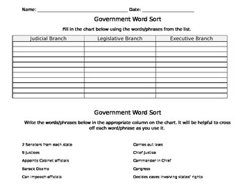 Government Word Sort