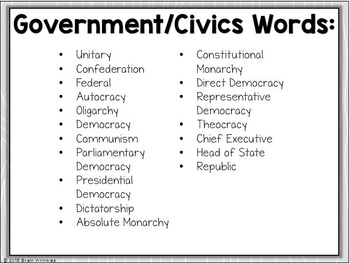 Government Word Wall