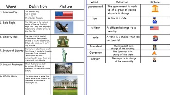 Government and American Symbols