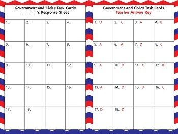 Government and Civics Task Cards for Early Elementary