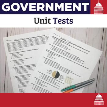 Government and Civics Tests