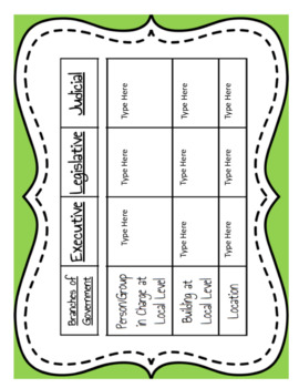 Government at Each Level Graphic Organizer