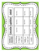 Three Branches of Government Graphic Organizers