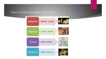 Government in Greek City-States
