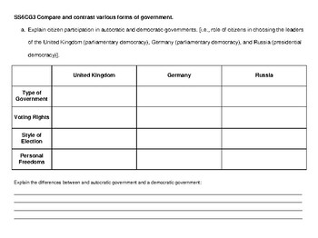 Government of Europe (6th GSE aligned)