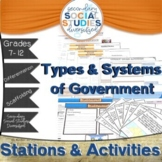 Different Systems and Forms of Governments   Stations and