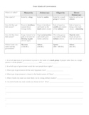 Governments of Ancient Greece Chart and Questions