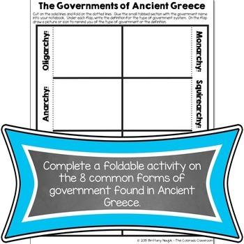 Ancient Greece Governments