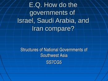 Governments of Southwest Asia (Iran, Israel, Saudi Arabia