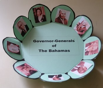 Governor Generals of The Bahamas